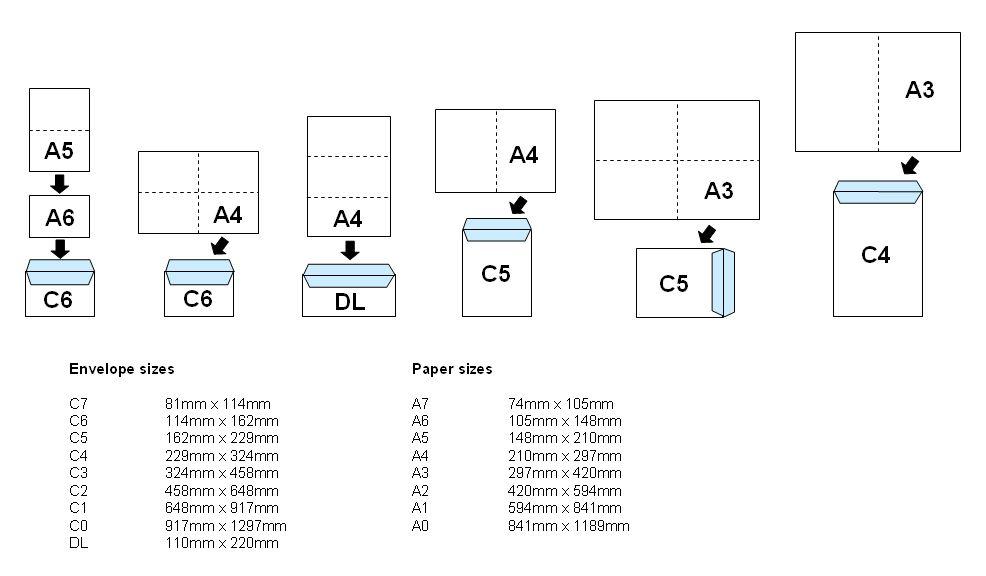 ابعاد پاکت مقوایی و کاغذی